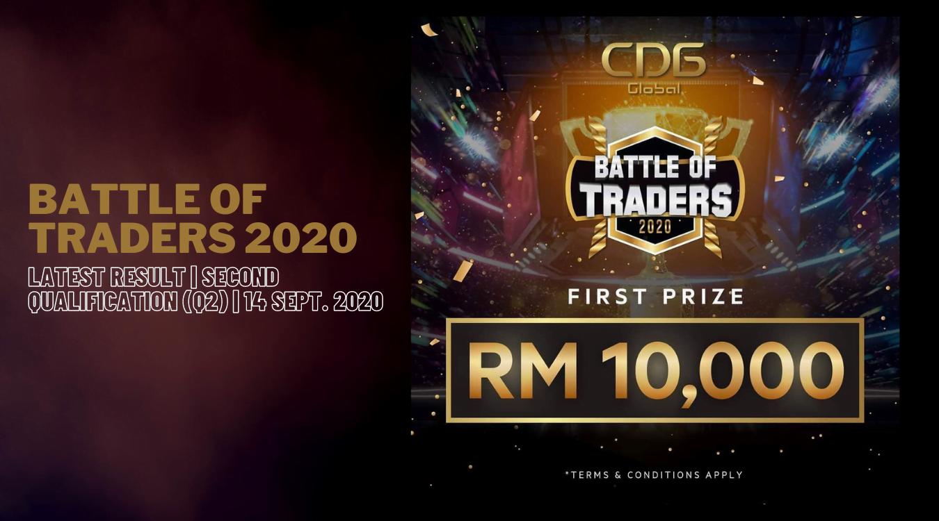 KEDUDUKAN TERKINI BATTLE OF TRADERS 2020 | 14 SEPTEMBER ...